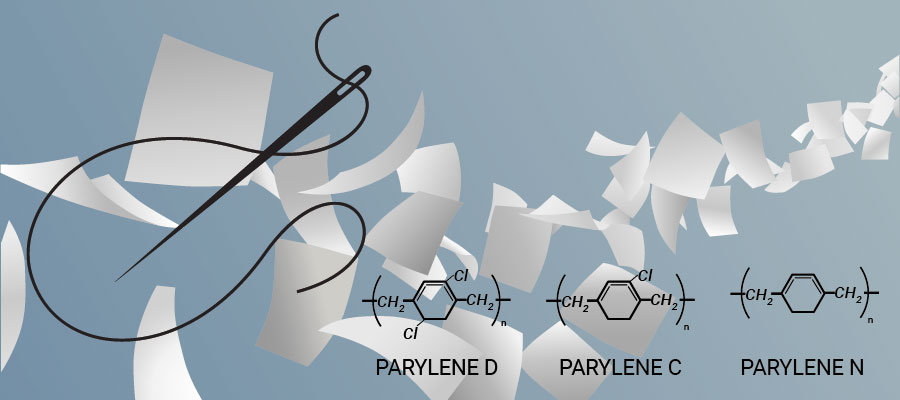 Paper Thread Parylene thickness