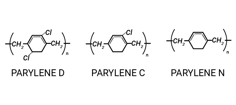 parylene N D and C