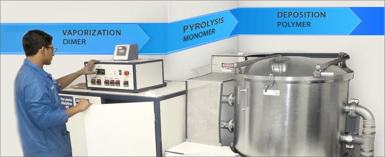 pyrolysis of a di-p-xylene dimer